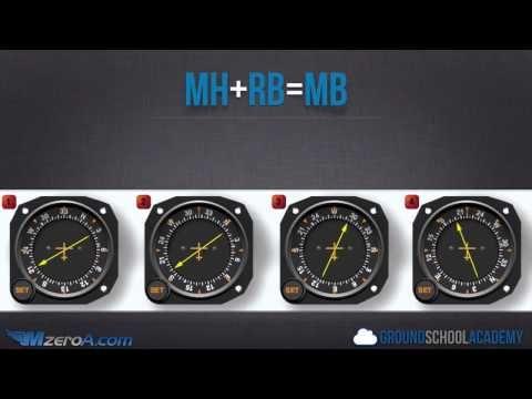 The Toughest FAA Written Test Questions via MzeroA Flight