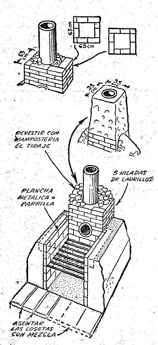 Como hacer una barbacoa o parrilla de ladrillos chimenea - Hacer chimenea barbacoa ...