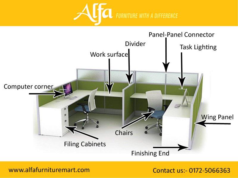 Office Workstation Furniture Manufacturer