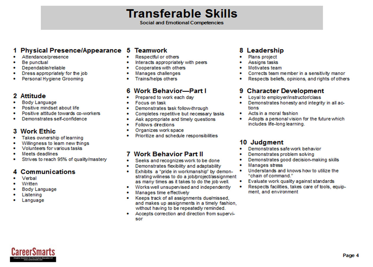 transferable skills business resume professional skills list google search
