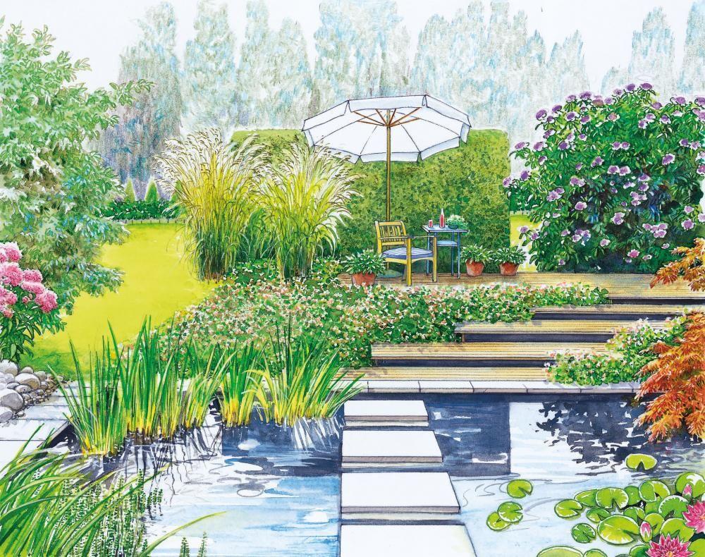 Ein Grosser Garten Platz Fur Neue Ideen Garten Grundriss Grosser Garten Garten Design Plane