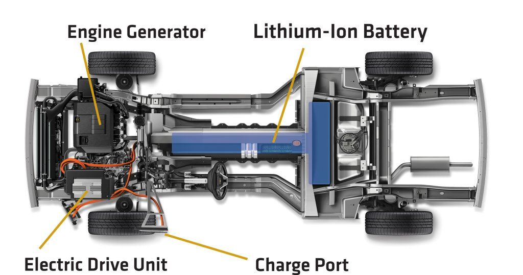 Electric Car Motors Made In The Usa Dc Ev Motors For