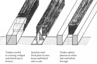 Diagram showing use of scarf, flitch plate and timber
