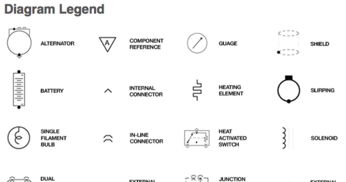 Elegant Automotive Electrical Wiring Diagram Symbols