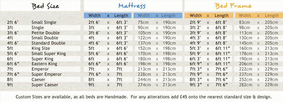 Wooden Bed Frame Sizes Wooden Bed Frames Bed Frame Sizes