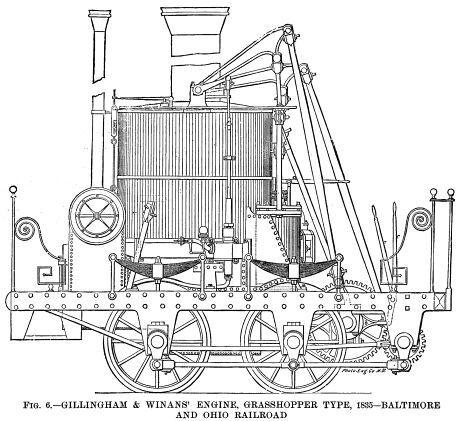 The Evolution of the American Locomotive.--Scientific
