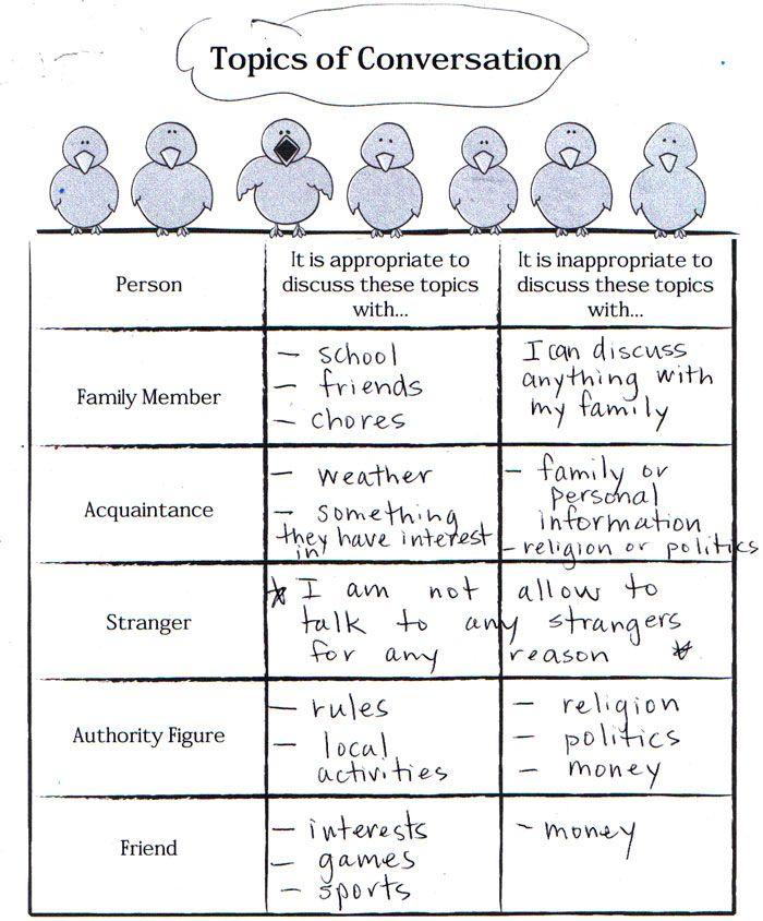 social skills resource. social stories. communication ...