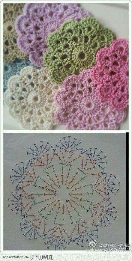 Como hacer trapillo ovalado | Crochet | Pinterest | Trapillo ...