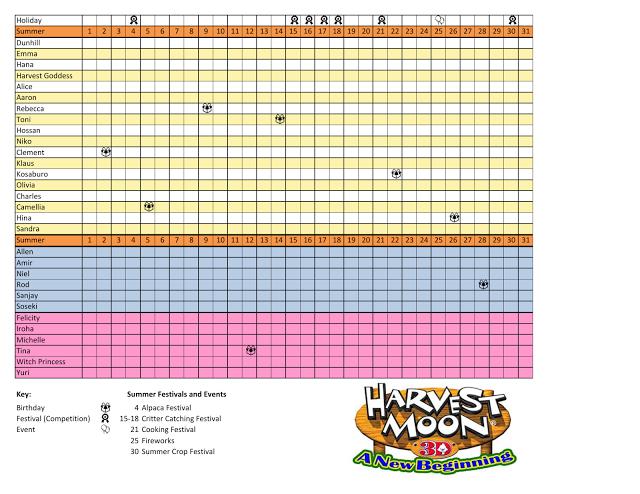 Harvest Moon A New Beginning Printable Calendars New Beginnings Harvest Moon Harvest