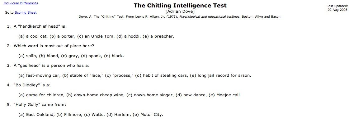 The Chitling Test Another Example Of A Counterbalance Assessment