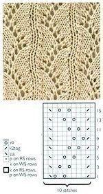 Photo of Easy Crochet Toddler Dress Pattern Kostenlose Cocktailkleid-Modenschau über C …