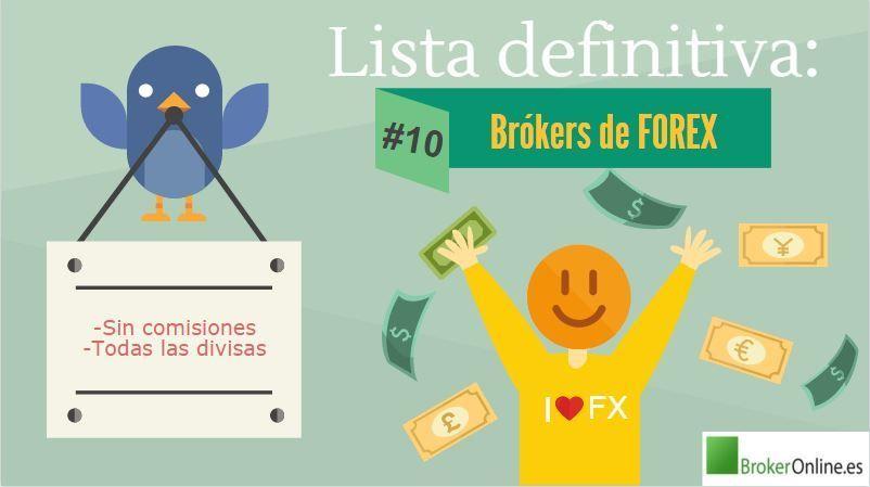 infografía que reza: los 10 mejores brókers de forex