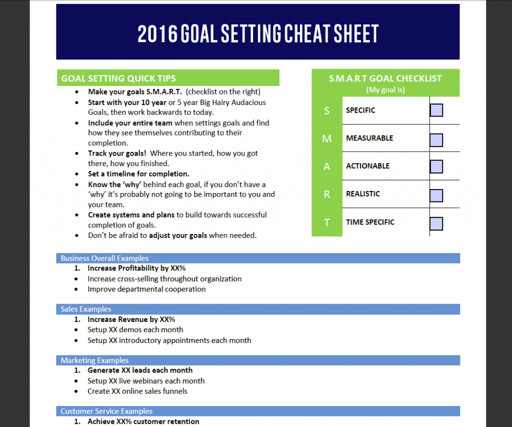 Goal Setting Cheat Sheet
