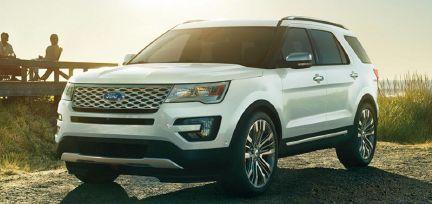 Blog Chicago Bad Credit Car Loans For All 2019 Ford Explorer Ford Explorer Ford Suv