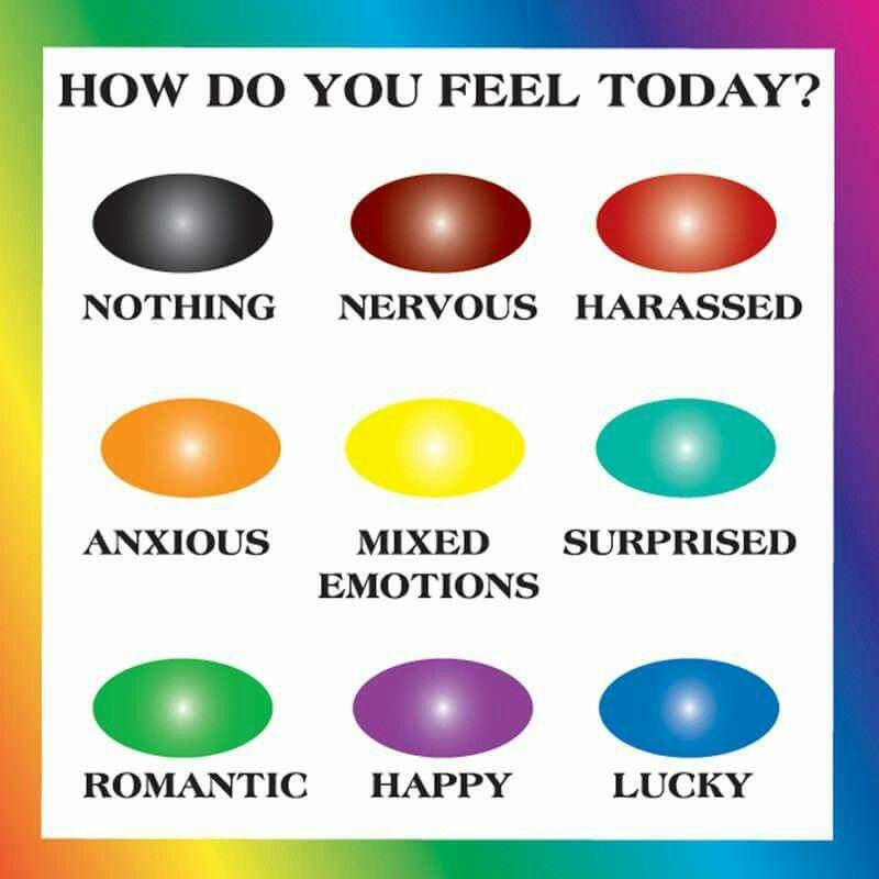 Mood ring and necklace color meanings chart also best rings images colour colours rh pinterest