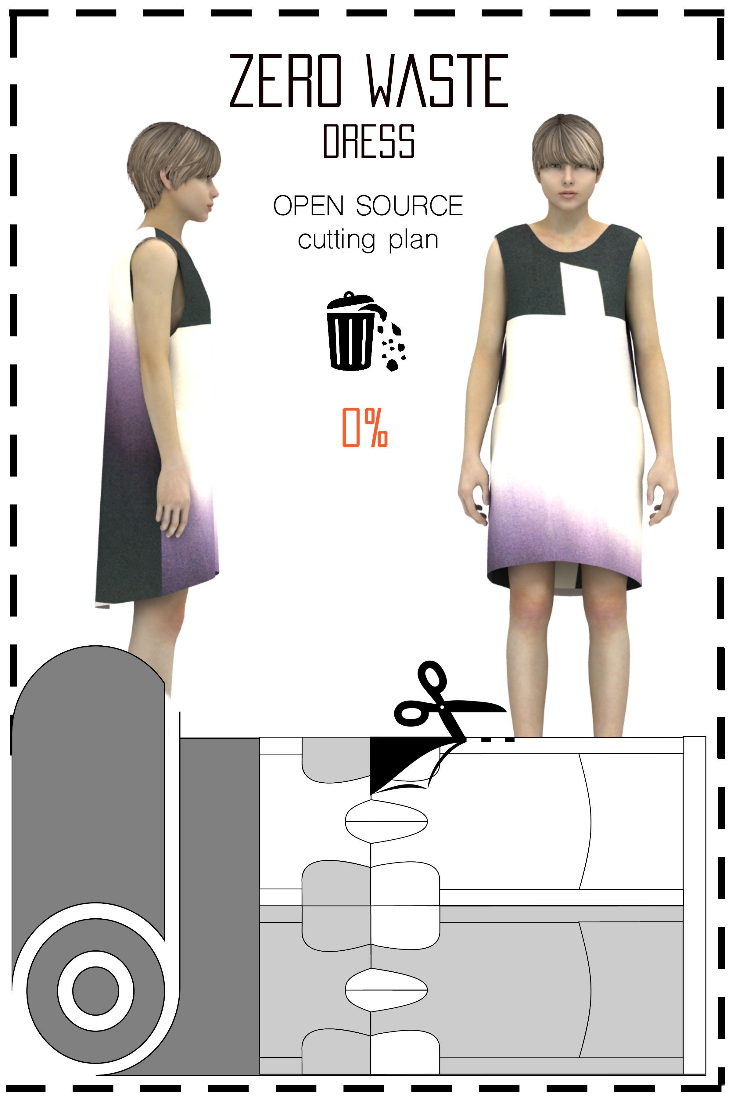 Pin de Kaarinna en Zero Waste | Pinterest | Residuos, Patronaje y ...