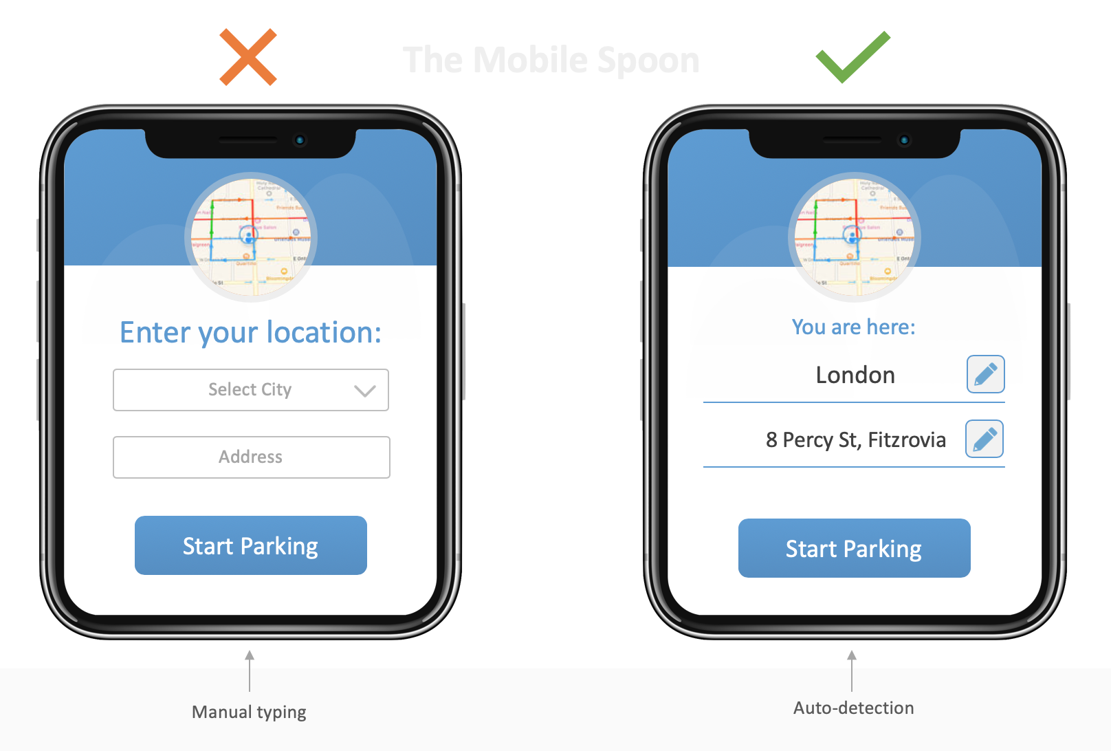 Designing A True Mobile User Experience 7 Rules For Success Web Development Design Interactive Design App Design