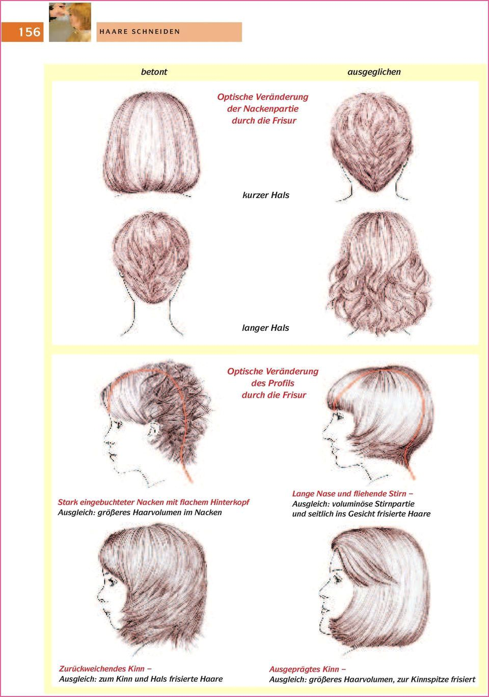 Welcher Haarschnitt Passt Zu Mir App In 2020 Mittellange Haare Kurzhaarfrisuren Jungs Lange Haare Stylen