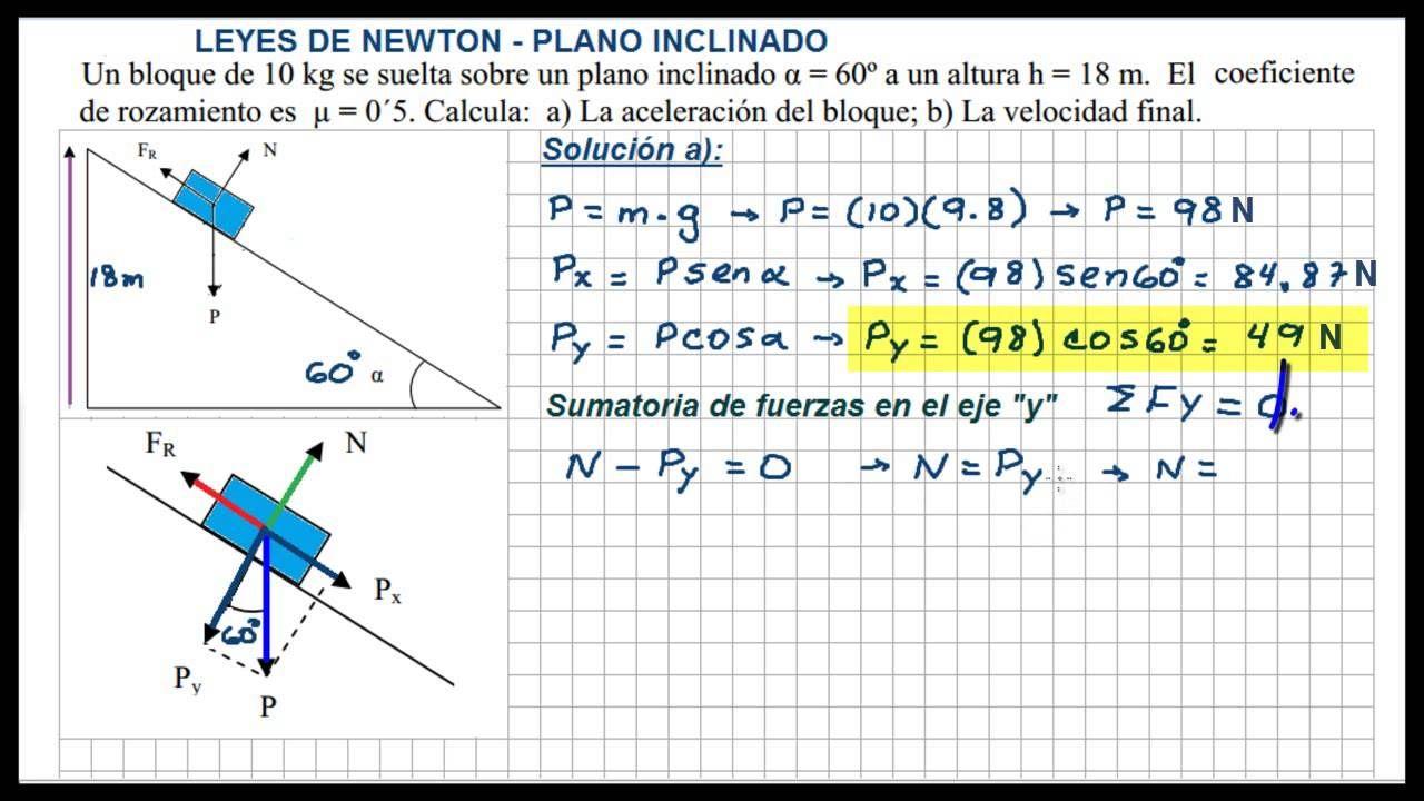 Ejercicio Leyes De Newton Plano Inclinado Coeficiente De