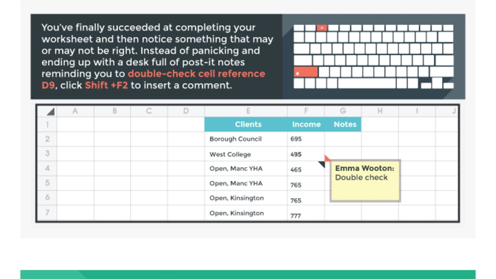 Eight Useful Microsoft Excel Shortcuts Worth Memorizing