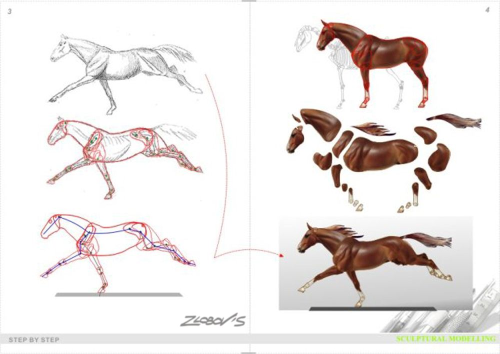 Pin von Sergey Zlobov auf Sculptural modeling - step by step | Pinterest