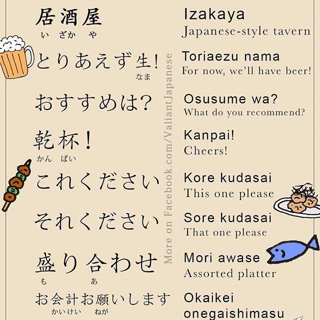 Japanese Phrases To Use At An Izakaya