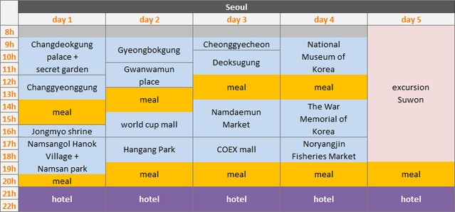 Itinerary 5 Days To Explore Seoul And Its Surrounding Area Seoul Itinerary Itinerary Seoul