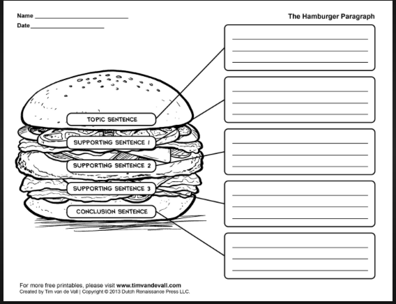 Download graphic organizers to help kids with writing graphic download graphic organizers to help kids with writing ccuart Image collections