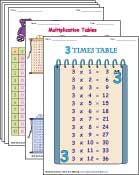 Multiplication Tables and Charts