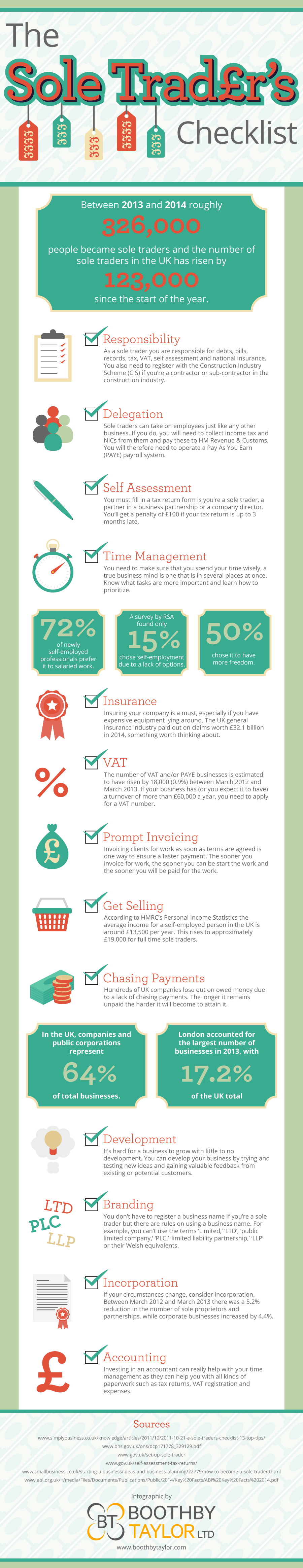 The Sole Trader S Checklist Infographic By Boothby Taylor Sole Trader Business Advice Infographic