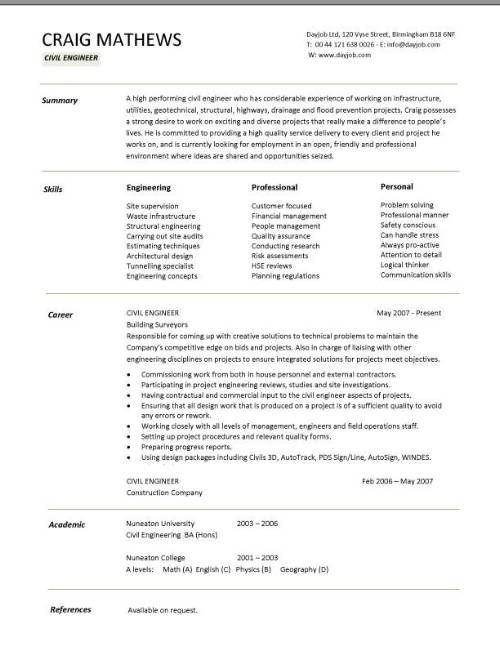 Cv Template Civil Engineer Sample Resume Templates Chef Resume