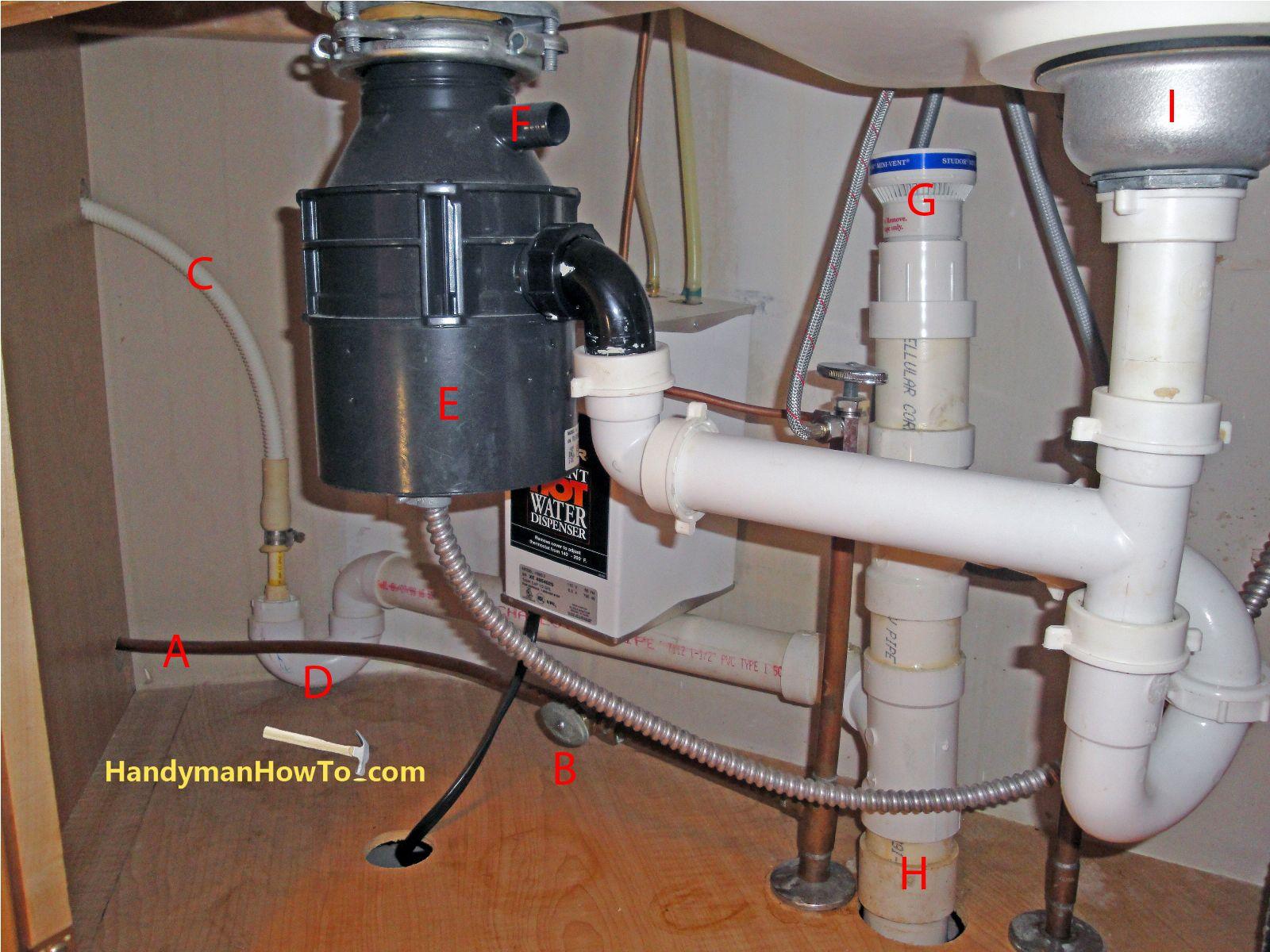 Kitchen Sink Drain Assembly Backsplash Glass Tile Plumbing With Dishwasher Great Ideas