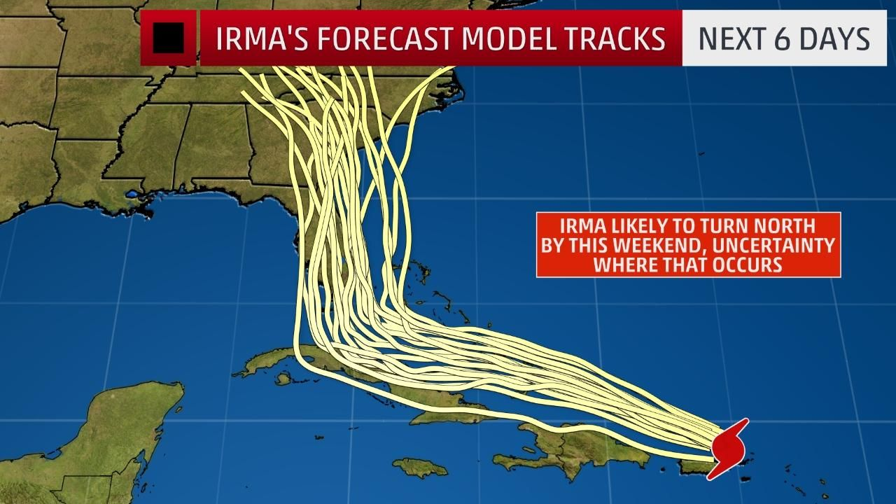 Hurricane Irma On Its Way To The Bahamas As A Potentially Catastrophic Category 5 Hurricane Hurricane Watches Issued For Parts Of Florida The Weather Channel The Weather Channel Hurricane Leeward Islands