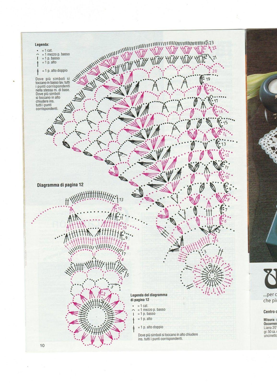 Da Un Giornale Diana Centrini 8 Crochet Doilies Crochet Patterns Thread Crochet