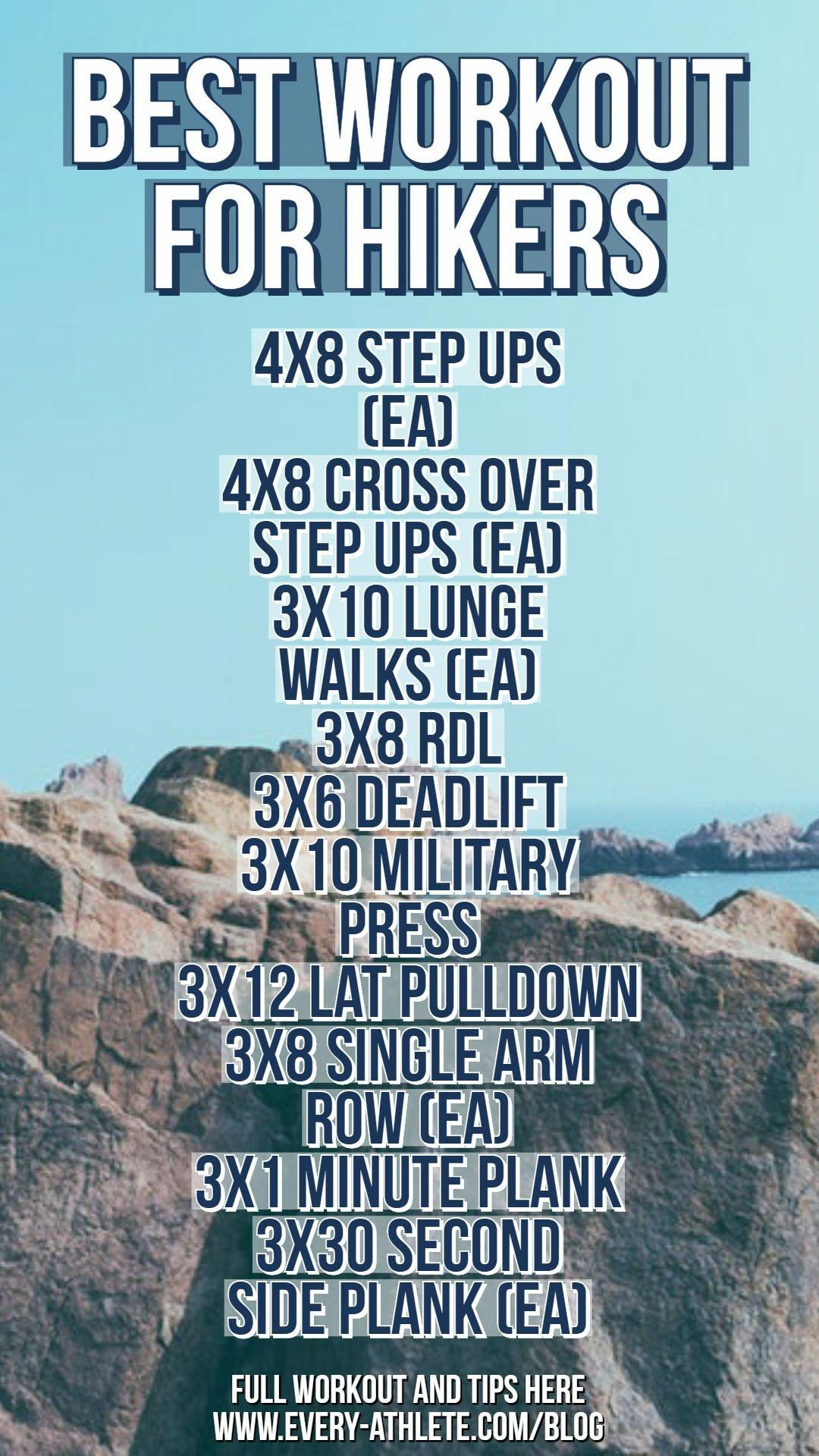 Most Popular Fitness Challenges (With images) | Hiking