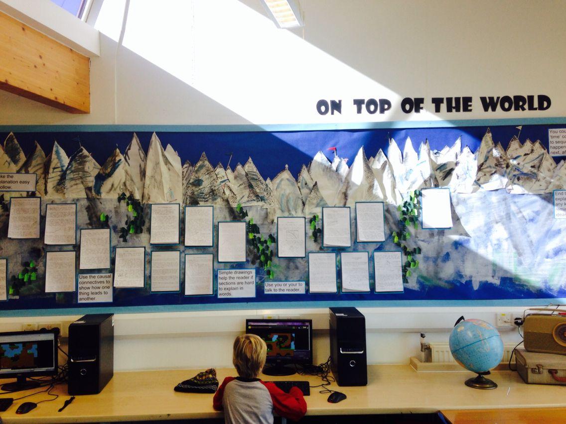 Mountain Topic Display
