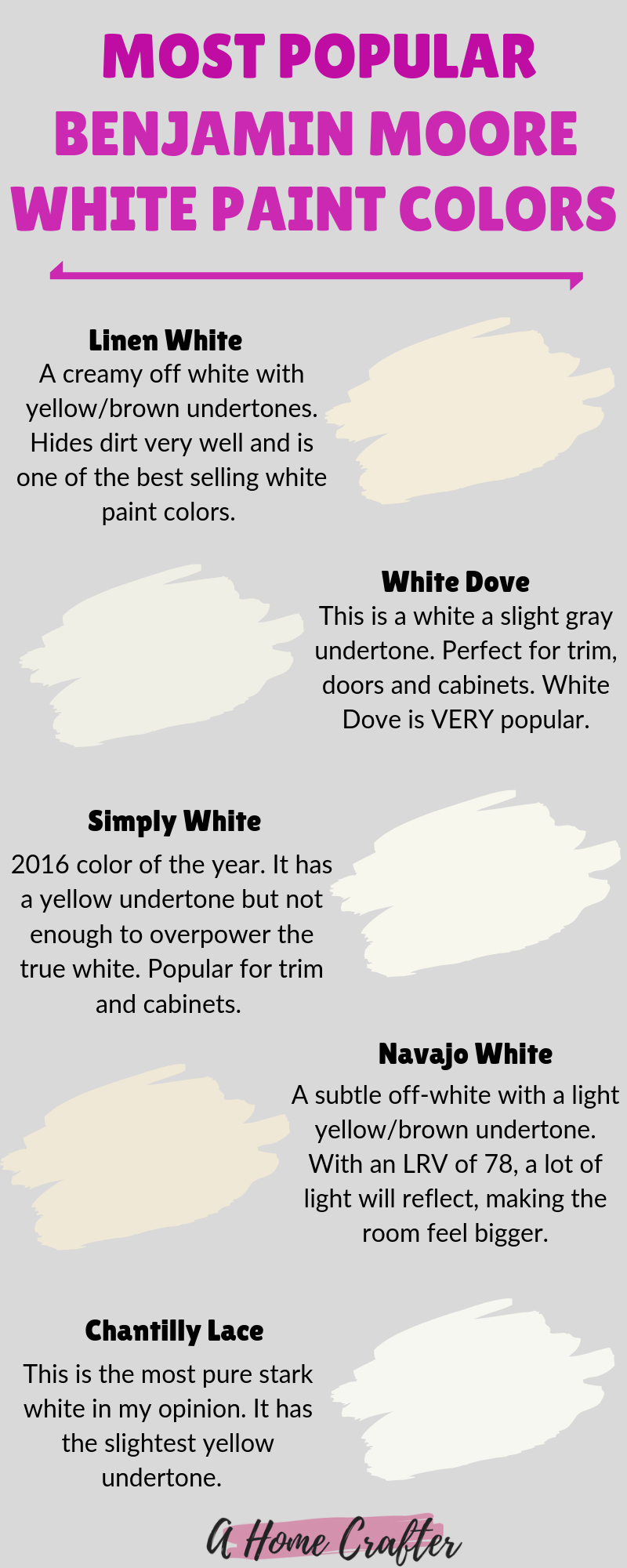 Most Popular White Paint For Kitchen Cabinets Most Popular Benjamin Moore White Paint Colors   | White paint