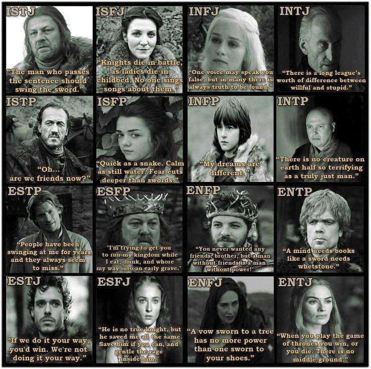 Game Of Thrones Mbti Chart Imgur Myers Briggs