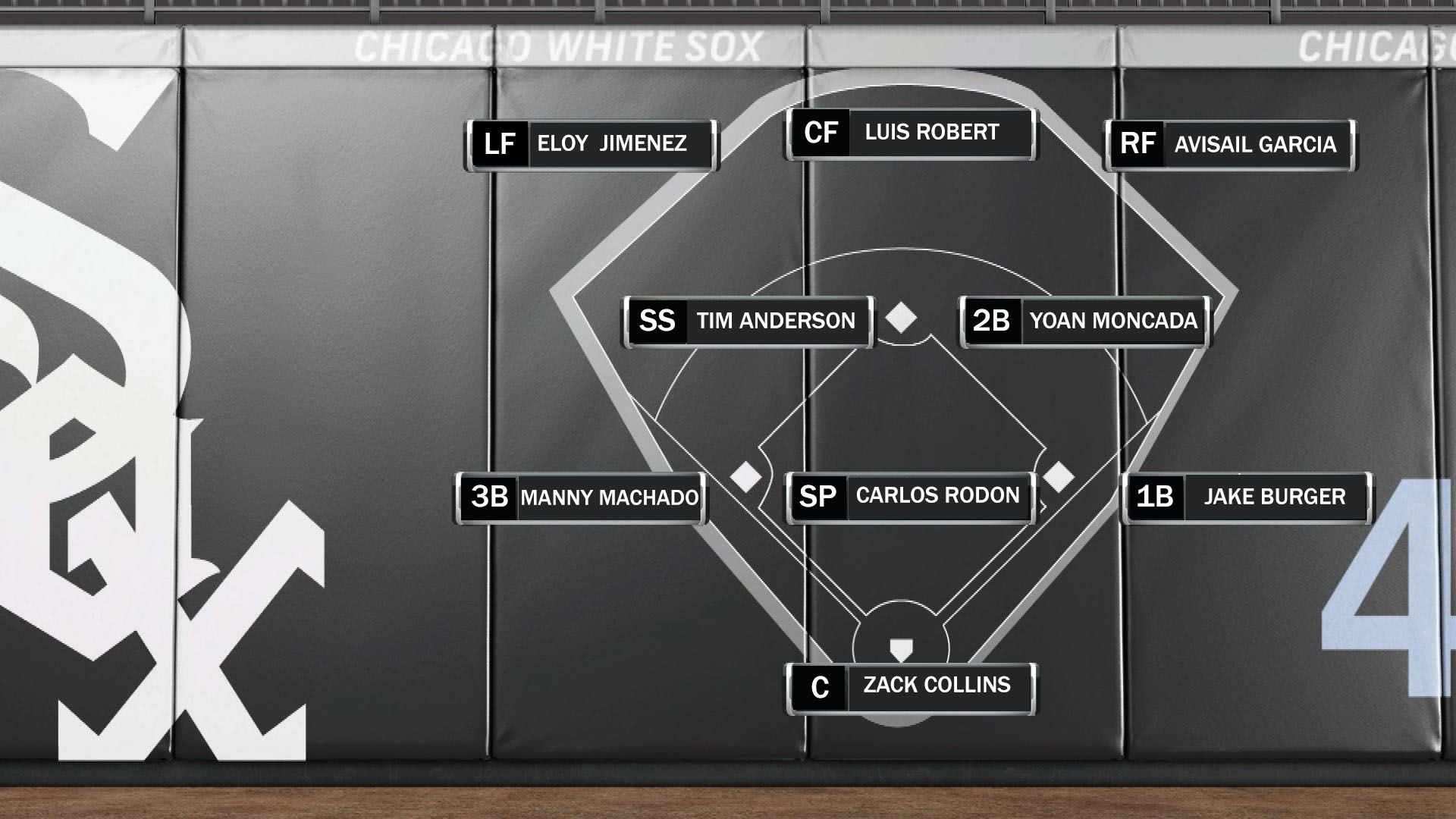 Chicago White Sox Home Opener 2020.Projecting The 2020 Chicago White Sox World Series