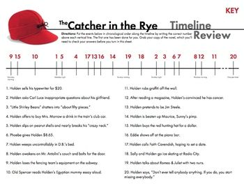 catcher in the rye free timeline review worksheet for j d teacher pinterest timeline. Black Bedroom Furniture Sets. Home Design Ideas