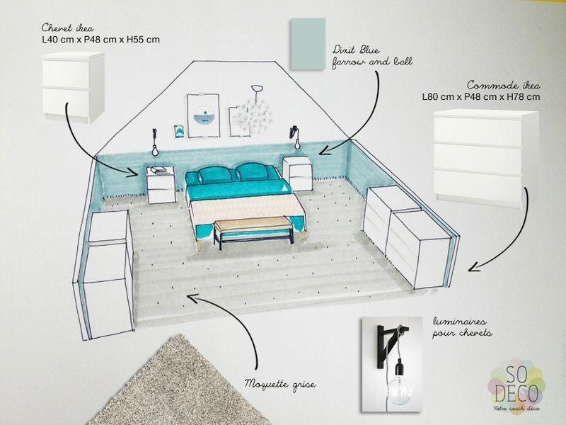 Espace Parental Mansarde Decorationcarton En 2020 Deco Chambre