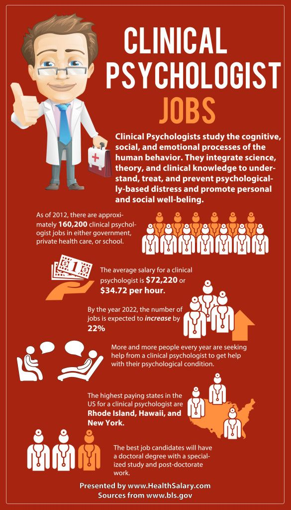 clinical psychologist jobs and salary infographic