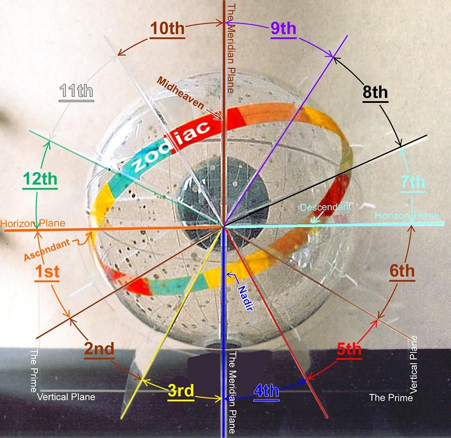 12 astrology houses small celestial sphere astrology pinterest 12 astrology houses small celestial sphere geenschuldenfo Image collections