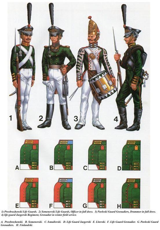 1/ Preobrazhenski Life Guards, 2/ Semenovski Life Guards, 3/ Pavloski Guard Grenadiers, drummer in full dress, 4/ Life Guard Jaegers Regiment, grenadier in winter field service.
