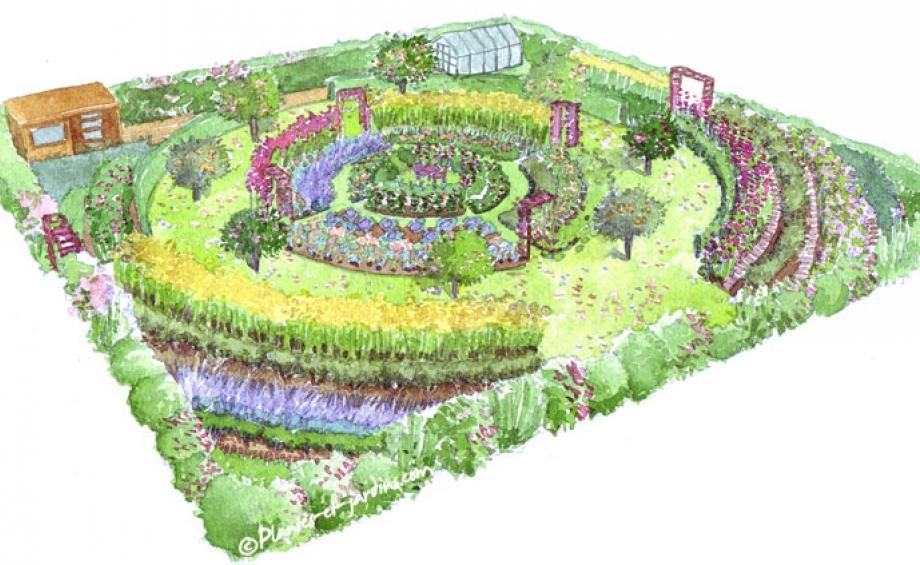 Potager Decoratif En Aquarelle Potager Idee Amenagement Jardin