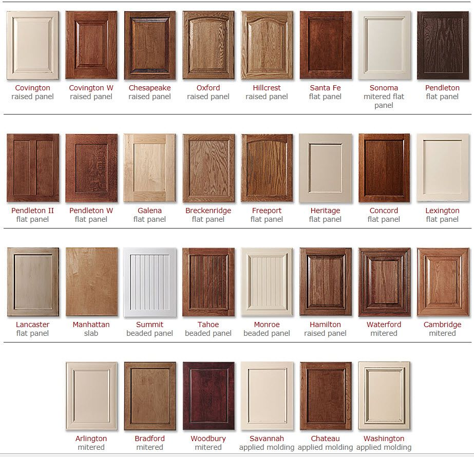 Kitchen cabinets color selection cabinet colors choices for Kitchen cupboard options