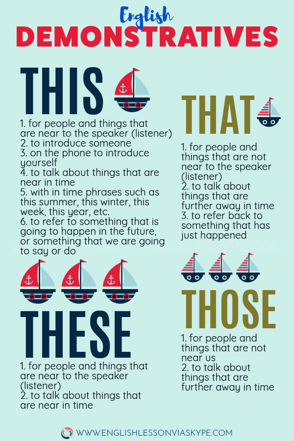 THIS THESE THAT THOSE – English Demonstratives Rules