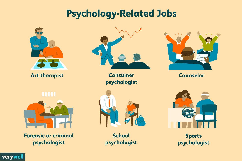 Entry Level Psychology Resume Fresh 80 Psychology Related