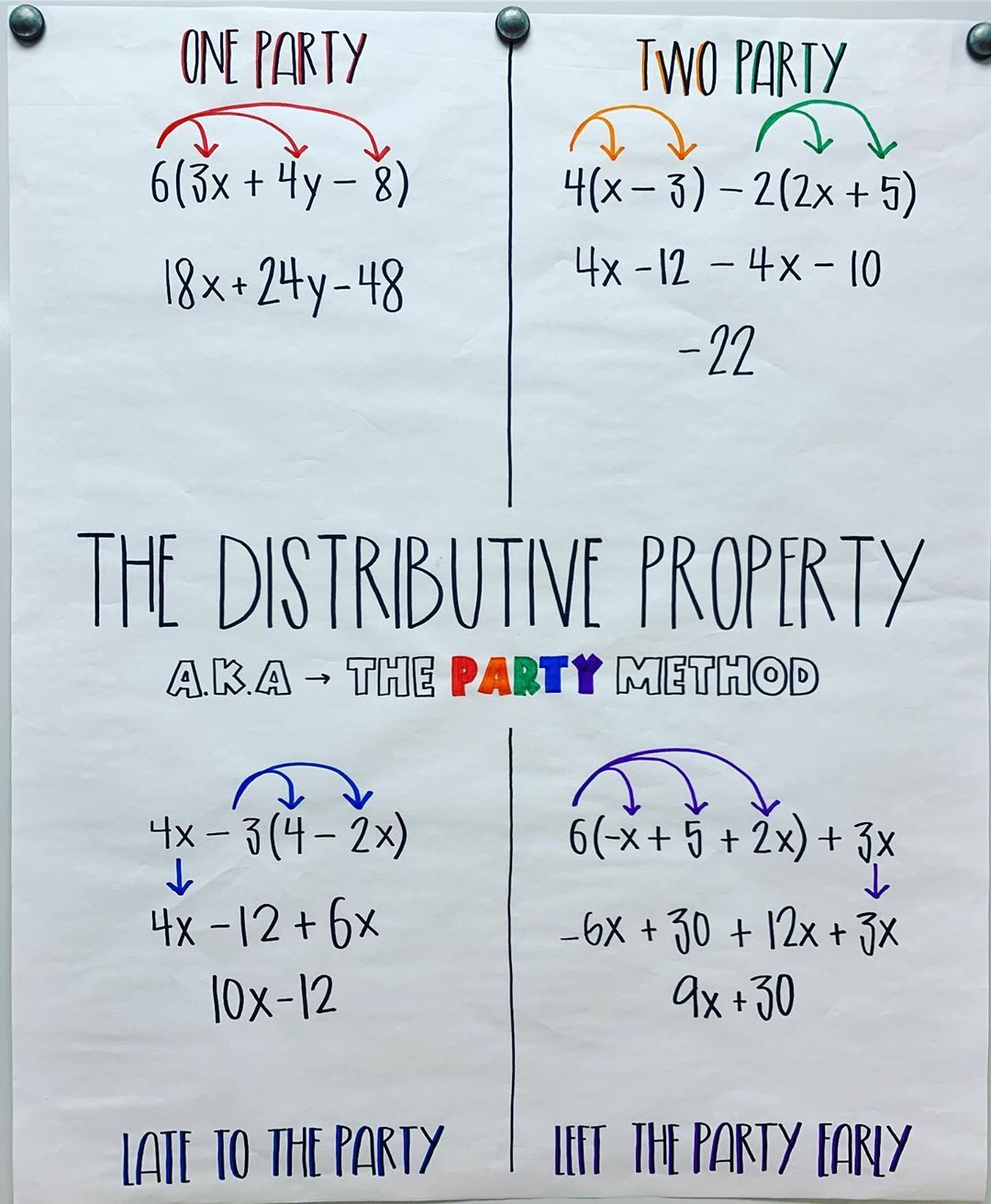 Distributive Property Anchor Chart Distributive Property Math 8 First Day Of School Activities [ 1312 x 1080 Pixel ]
