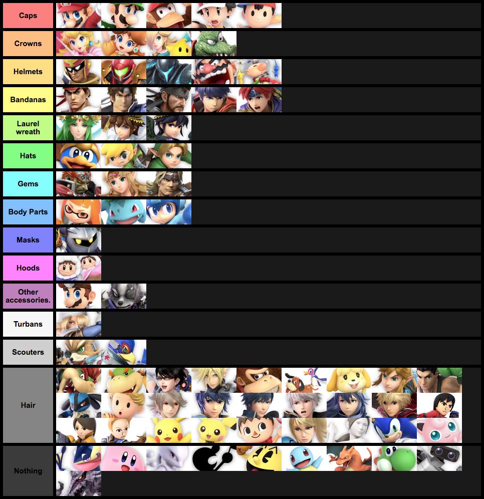 Smash Bros Characters Sorted By Headwear Smash Ultimate Tier Lists Super Smash Bros Memes Smash Bros Funny Smash Bros